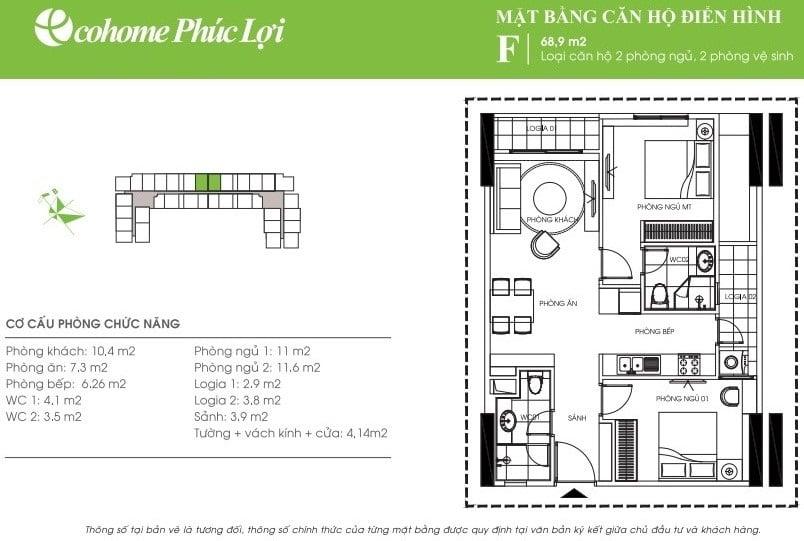 Thiết kế căn hộ F Ecohome Phúc Lợi