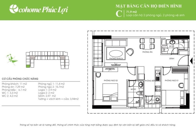 Thiết kế căn hộ C