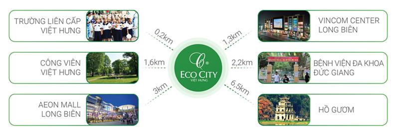 Liên kết Vùng Chung cư Eco City Việt Hưng - Long Biên
