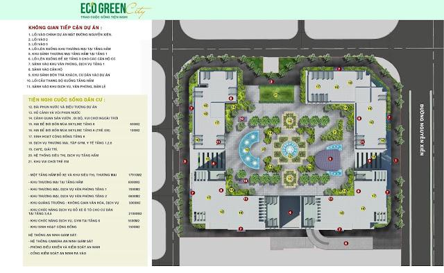 Cảnh quan Xanh tại Eco Green City Vành Đai 3