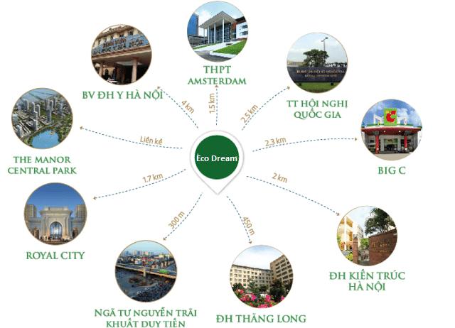 Liên kết khu vực hoàn hảo từ Chung cư Eco Dream City