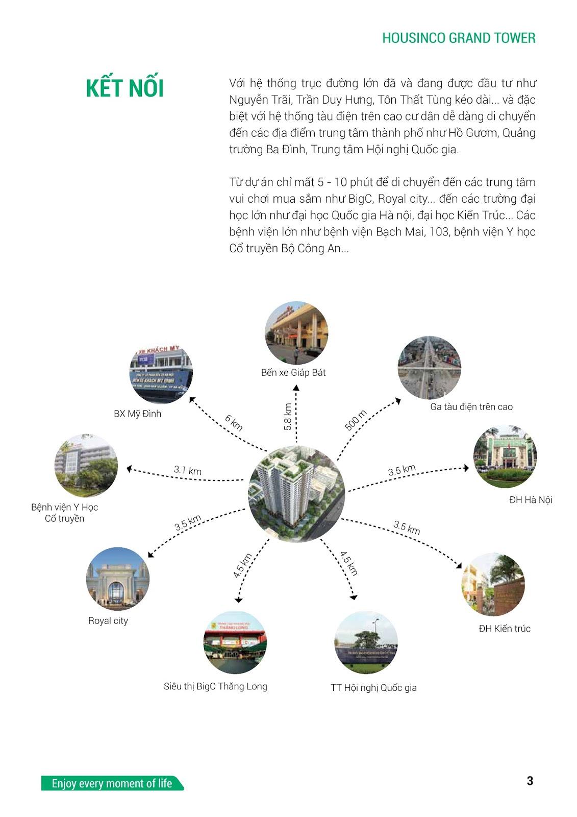 Liên kết vùng đắc địa và tiện lợi của Chung cư Housinco Grand Tower