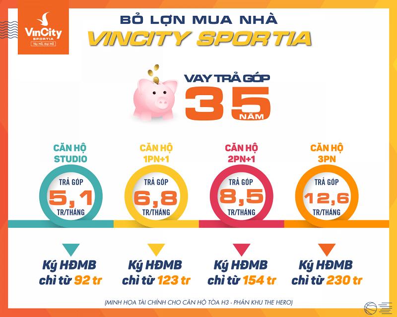 dòng tiền Dự án Vincity Sportia Tây Mỗ Đại Mỗ Hà Nội