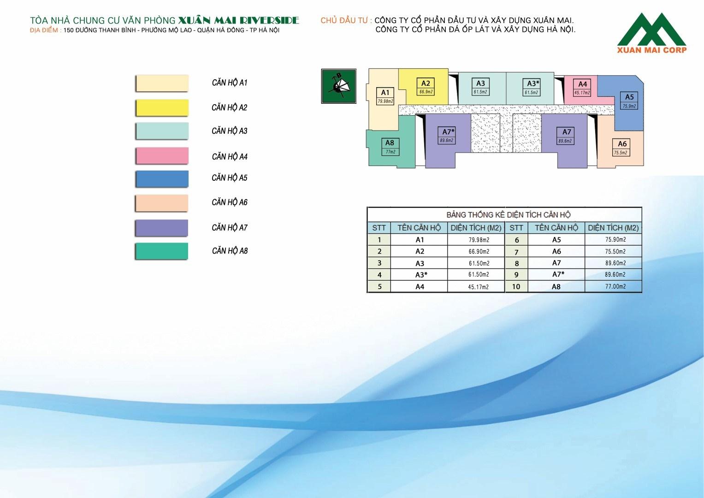 Thông số kỹ thuật mặt bằng căn hộ Chung cư Xuân Mai Riverside