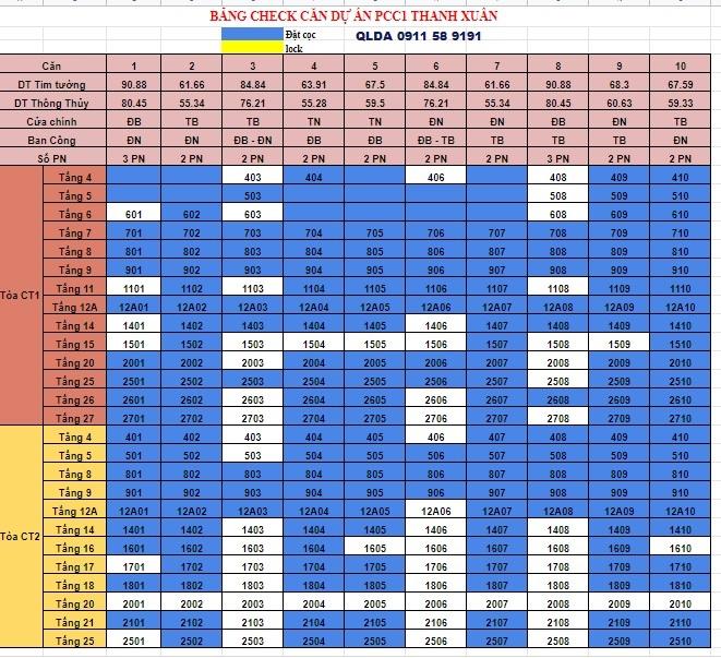 Bảng giá chưa bao gồm Quà tặng, Chiết khấu 3,5% Chung cư PCC1 Thanh Xuân