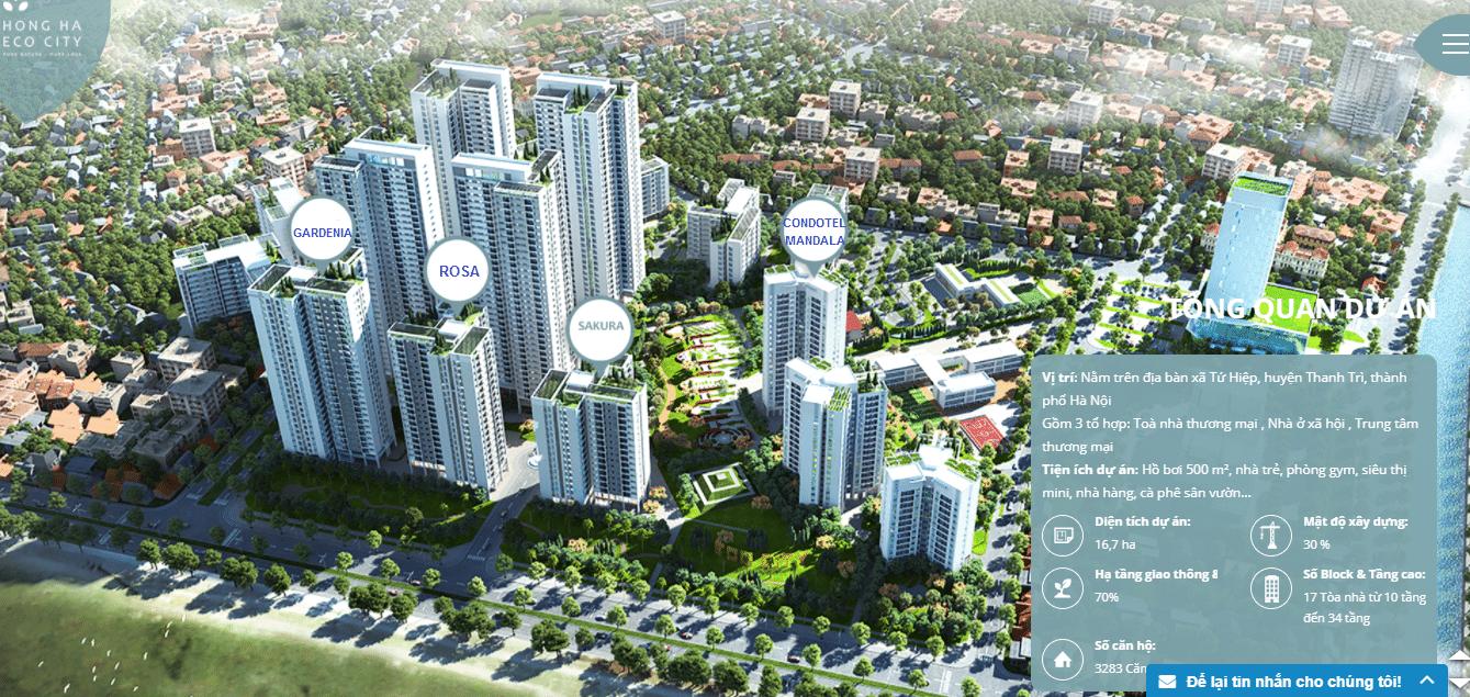 Tổng Quan Dự án Chung cư Hồng Hà Eco City