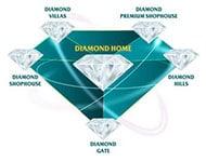 Đất nền Dự án Diamond Home Lào Cai – Chuỗi Kim Cương Tây Bắc