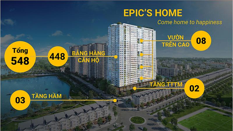Cơ cấu chung cư Epic Home Thái Hà Constrexim 43 Phạm Văn Đồng