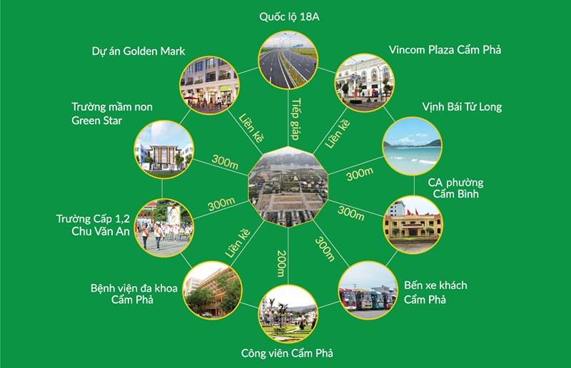 đất nền green park cẩm phả kết nối vùng mạnh mẽ
