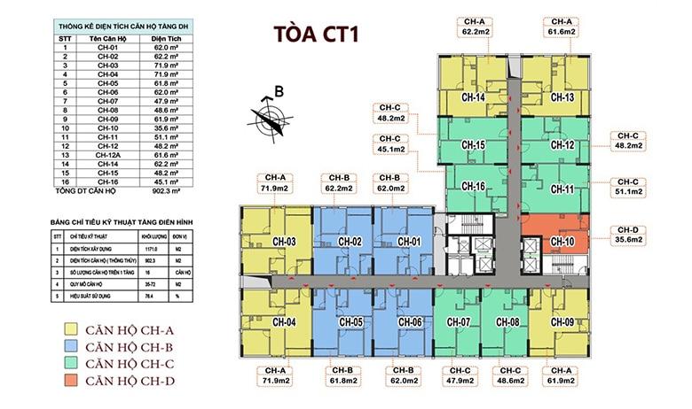 Dự án Xuân Mai Tower Thanh Hóa tòa CT1