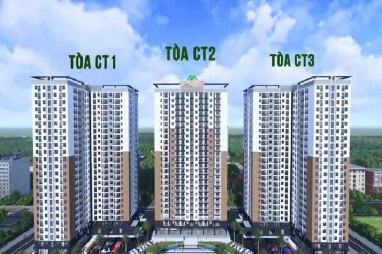 Dự án Xuân Mai Tower Thanh Hóa ct1 ct2 ct3