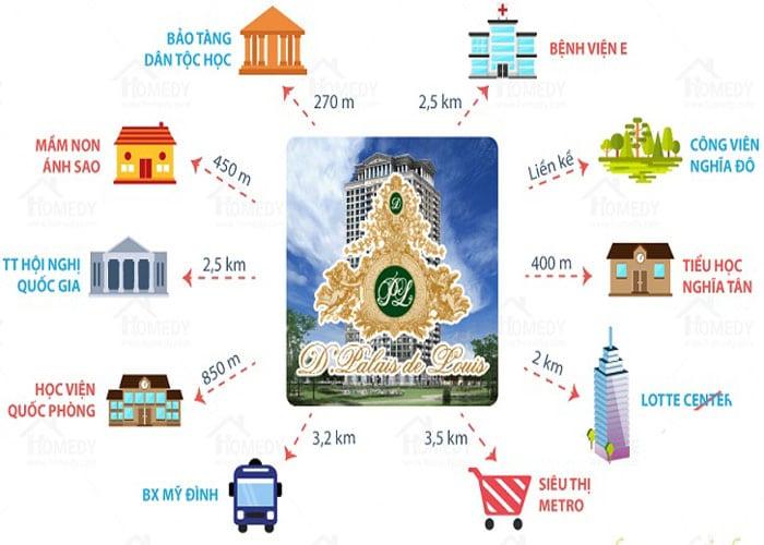 kết nối vùng Tân Hoàng Minh Nguyễn Văn Huyên D'.Palais de Louis