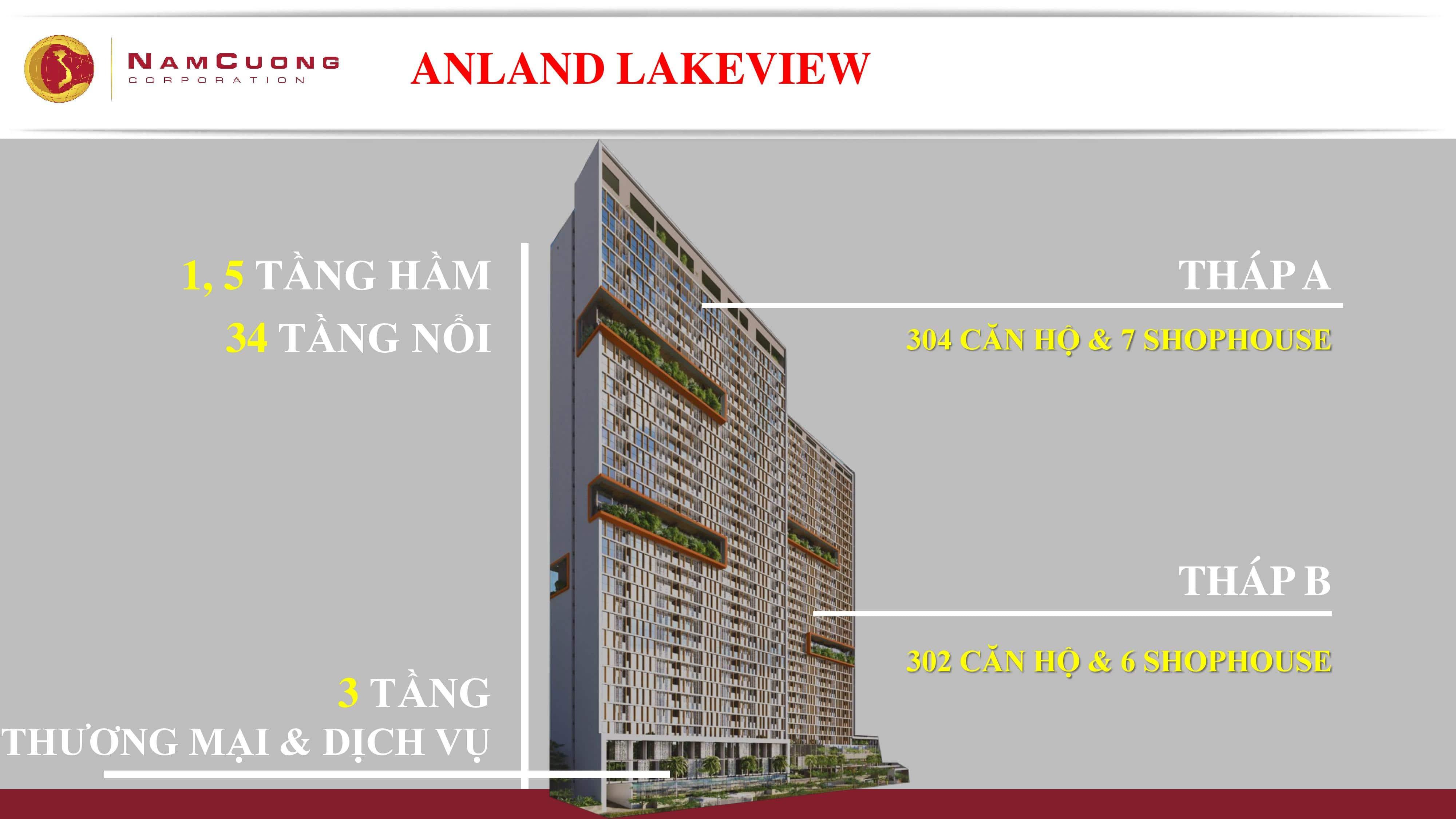 Dự án Chung cư Anland Lake View Dương Nội cơ cấu dự án