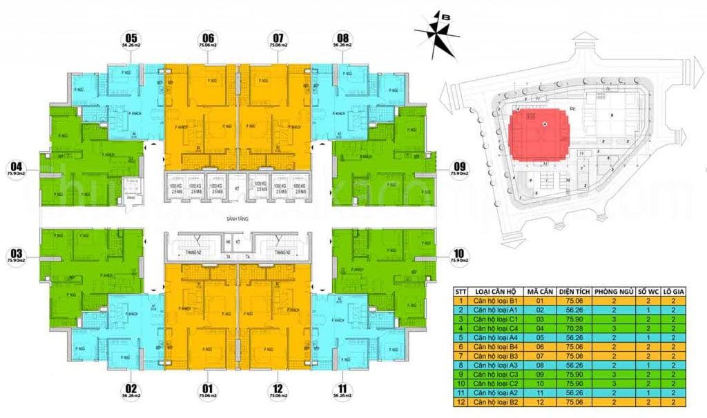 Chung cư Osaka Complex 48 Ngọc Hồi mở bán Tòa Osaka Skyline Complex tầng 21-32