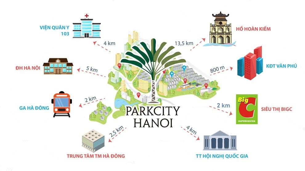 Dự án chung cư Park Kiara Park City liên kết vùng
