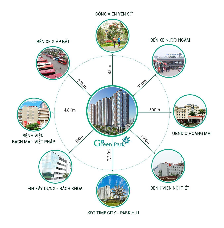 Chung cư số 1 Trần Thủ Độ sở hữu nhiều tuyến giao thông trọng yếu