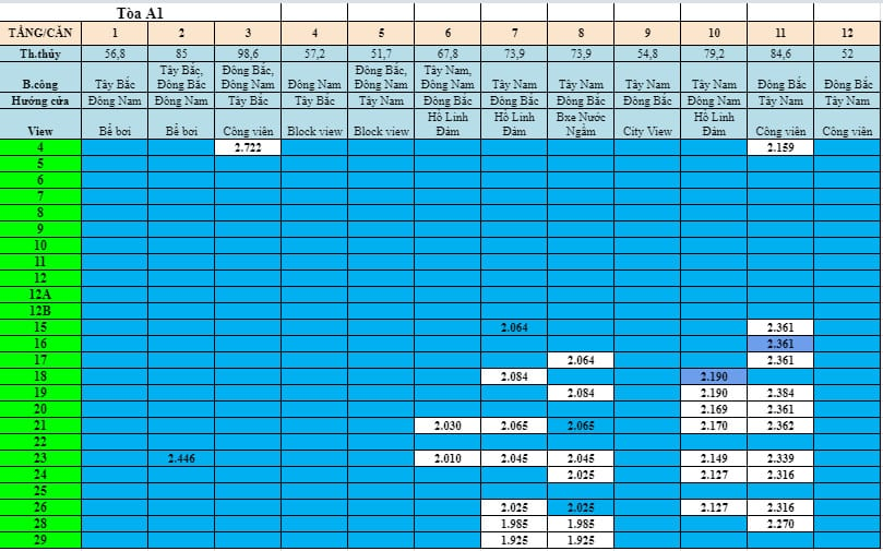 Bảng giá A1 Dự án Phương Đông Green Park Trần Thủ Độ 2021 (đơn vị tính: Triệu đồng)