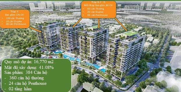 Cơ cấu sản phẩm Dự án BĐS Sunshine Long Biên