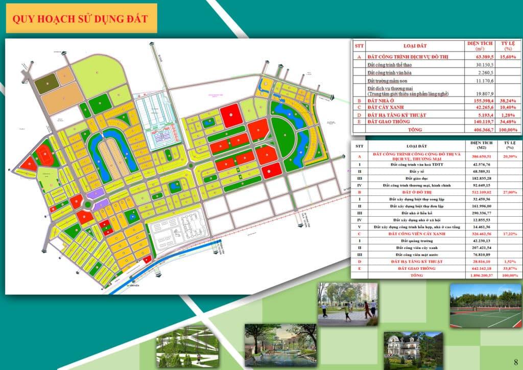Quy hoạch Dự án Từ Sơn Garden City Đồng Kỵ 2020