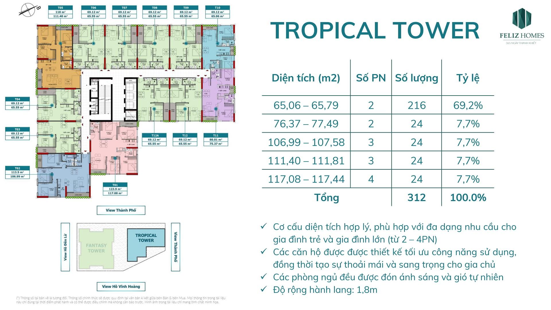 Thiết kế chi tiết căn hộ tòa Tropical Chung cư Feliz Homes Hoàng Mai Hà Nội