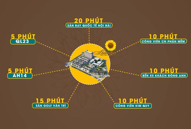 Kết nối thuận tiện tuyệt vời từ Biệt thự Dự án Vimefulland Cổ Dương
