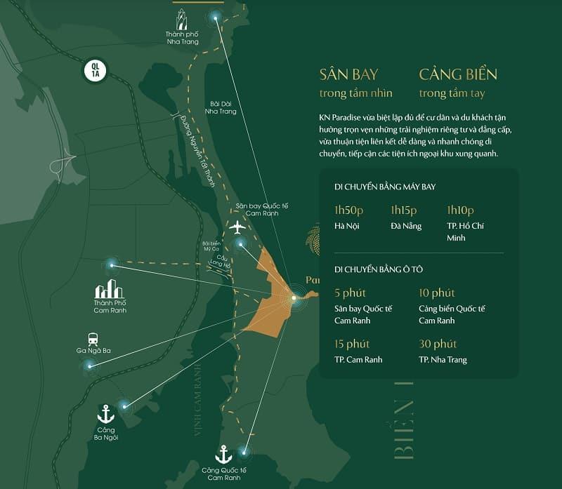 Vị trí Siêu dự án KN Paradise Cam Ranh Bãi Dài, Cam Ranh, Khánh Hòa 5km bờ biển